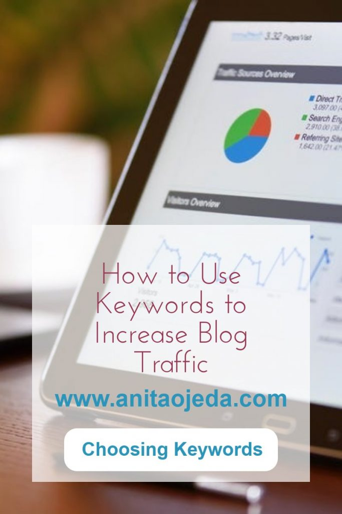 Check out this easy guide to using keywords to increase your blog traffic. #blogger #SEO #keywords #howto